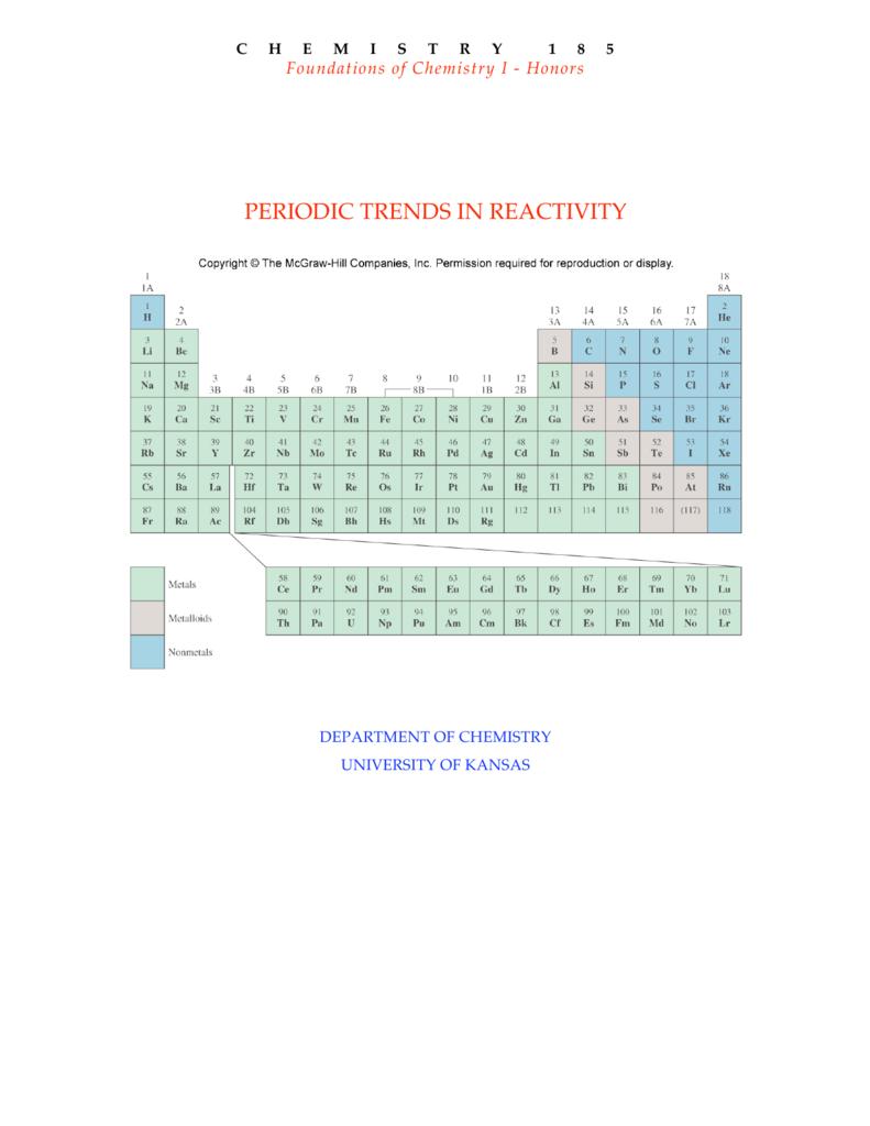 Periodic Trends in Reactivity