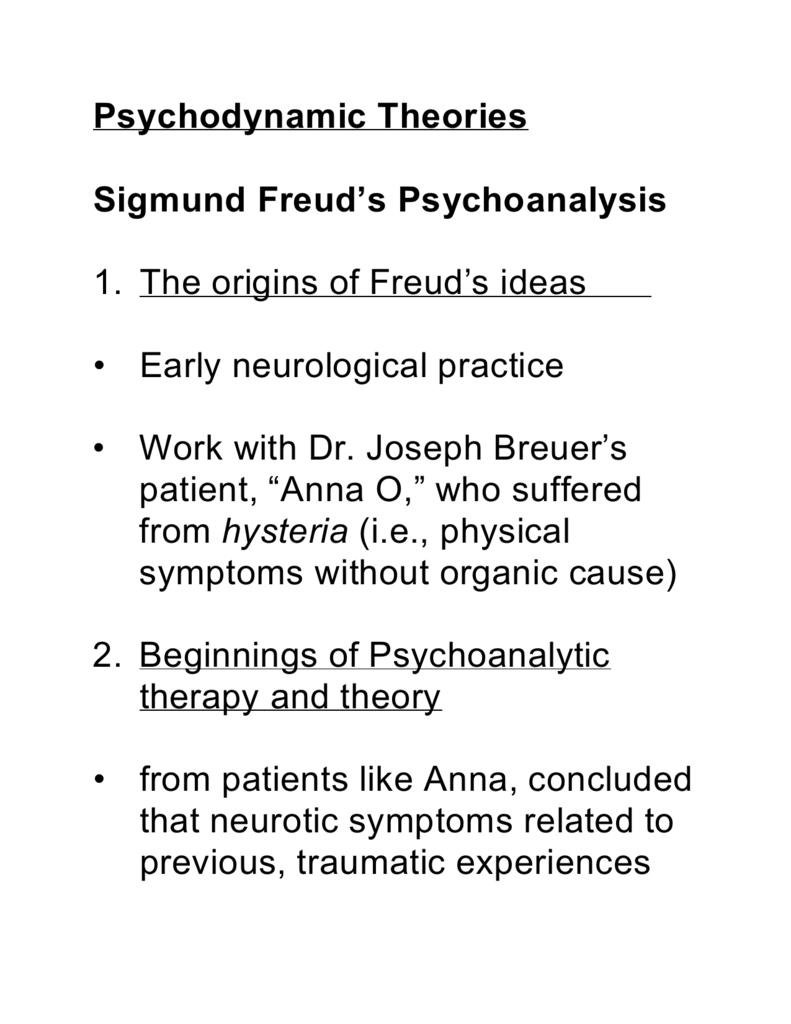 freud and psychodynamic theory