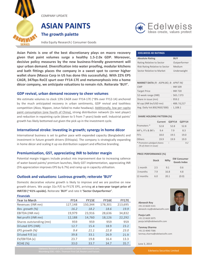 asian paints - Edelweiss Research
