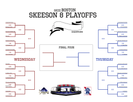 Season 8 Playoff Bracket