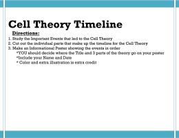Chap. 3.1 Cell Theory