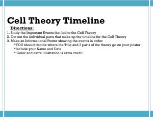 Cell Theory Timeline - Ms. A Science Online