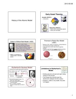 History Of The Atom Worksheet : angelsinnight.org