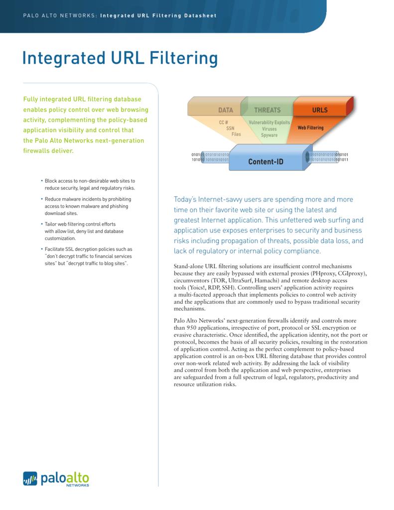 Integrated URL Filtering