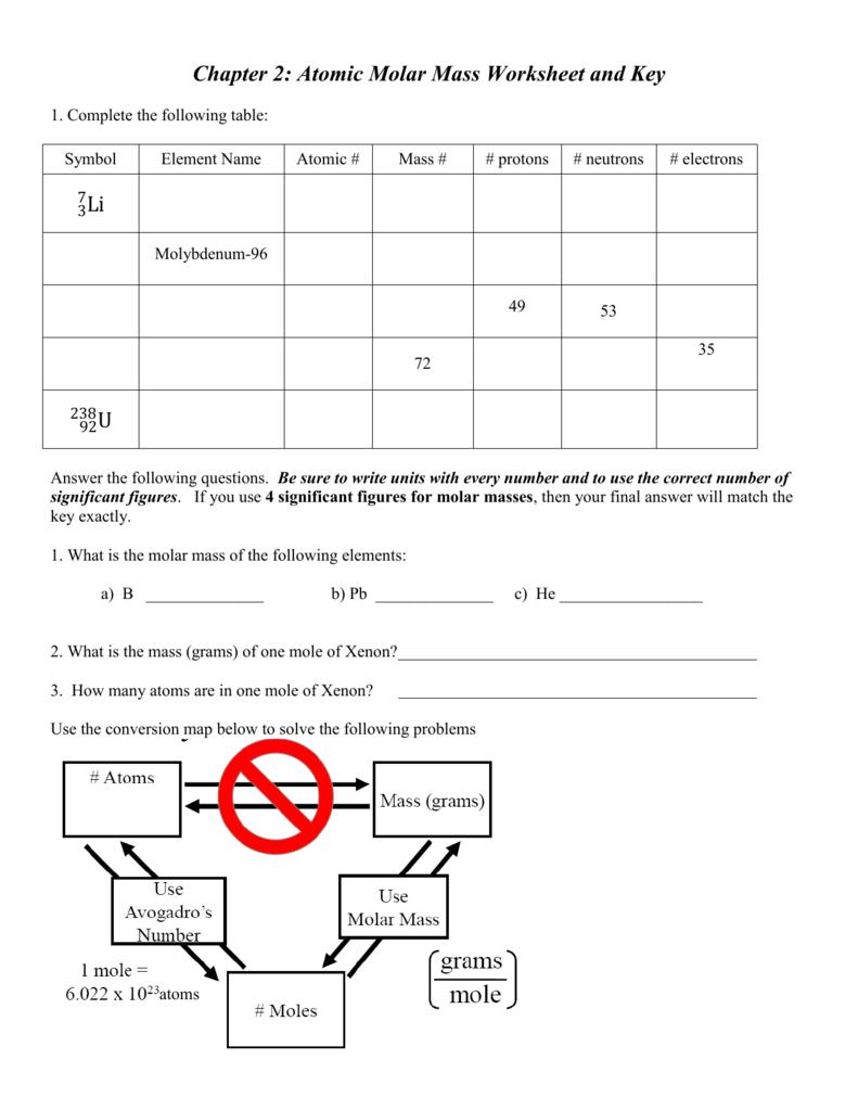 Chapter 2 Atomic Molar Mass Worksheet and Key Li U – Moles and Mass Worksheet