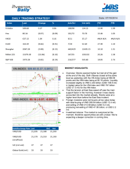 daily trading strategy vn-index