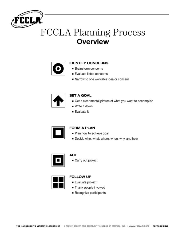 FCCLA Planning Process TriCounty Public School of Karlstad – Fccla Planning Process Worksheet