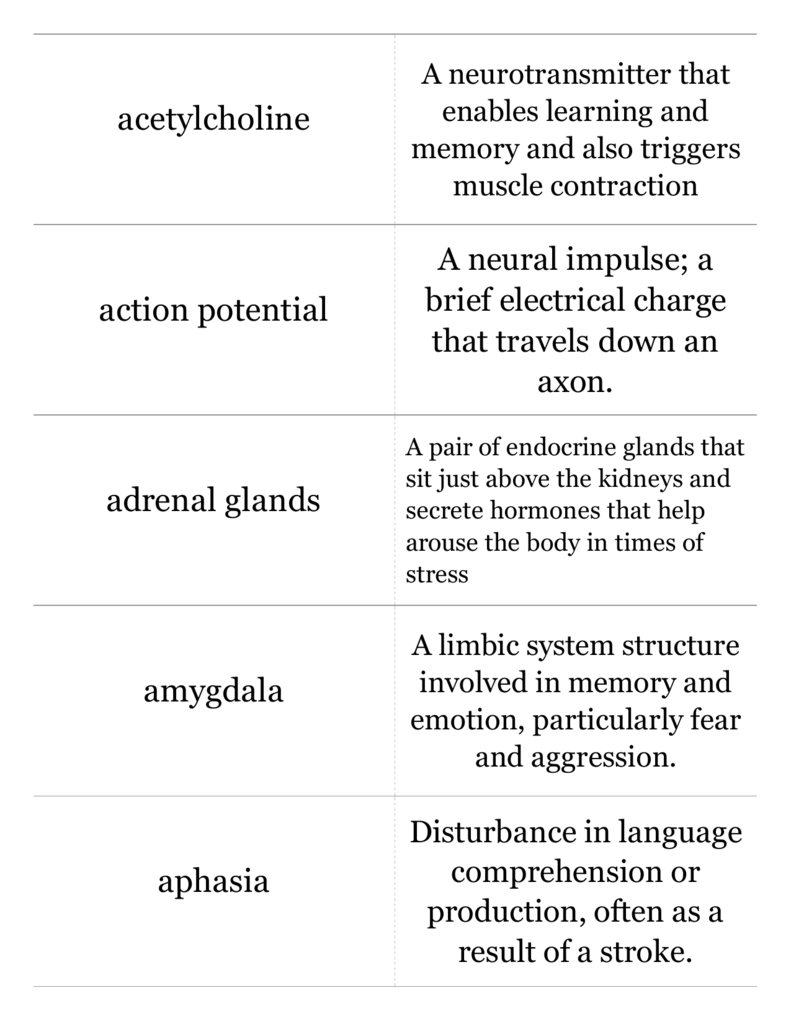 psychology 12th edition myers quizlet