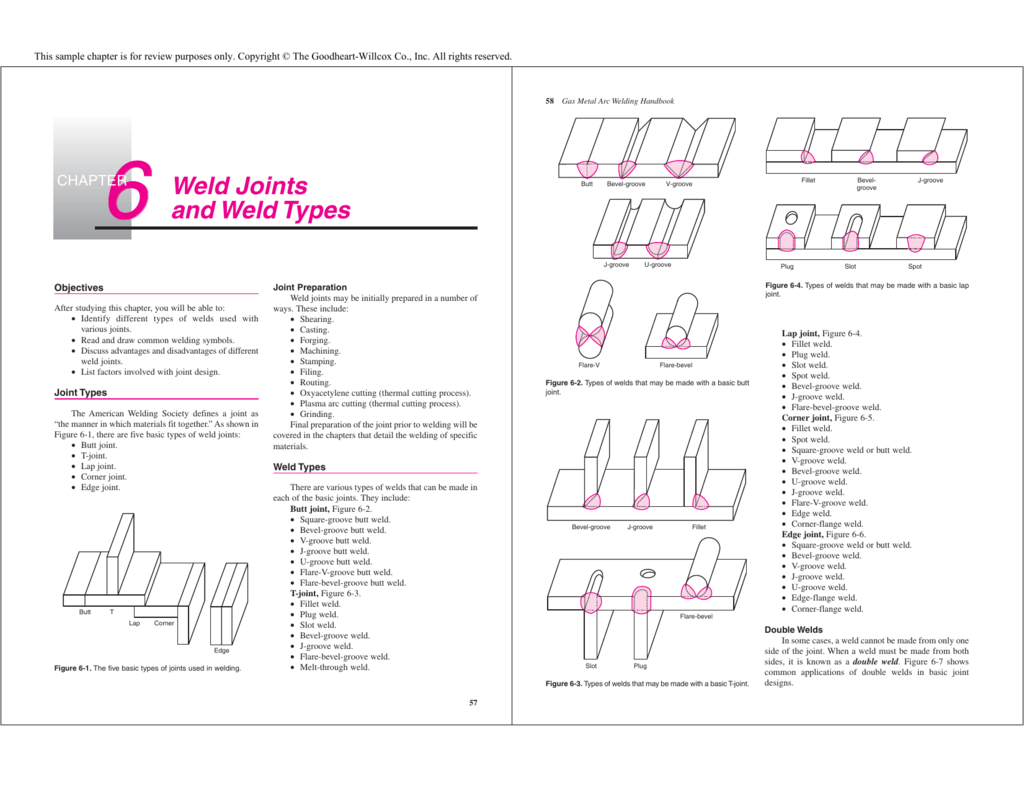 Weld Joints And Weld Types Goodheart