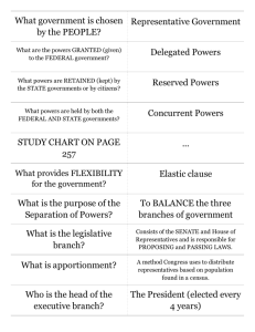 The Constitution & Citizenship Vocabulary Worksheet