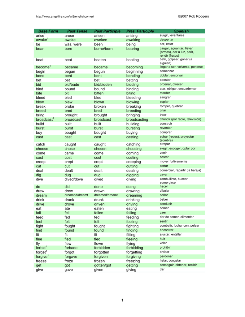 English Irregular Verbs with Spanish Translation