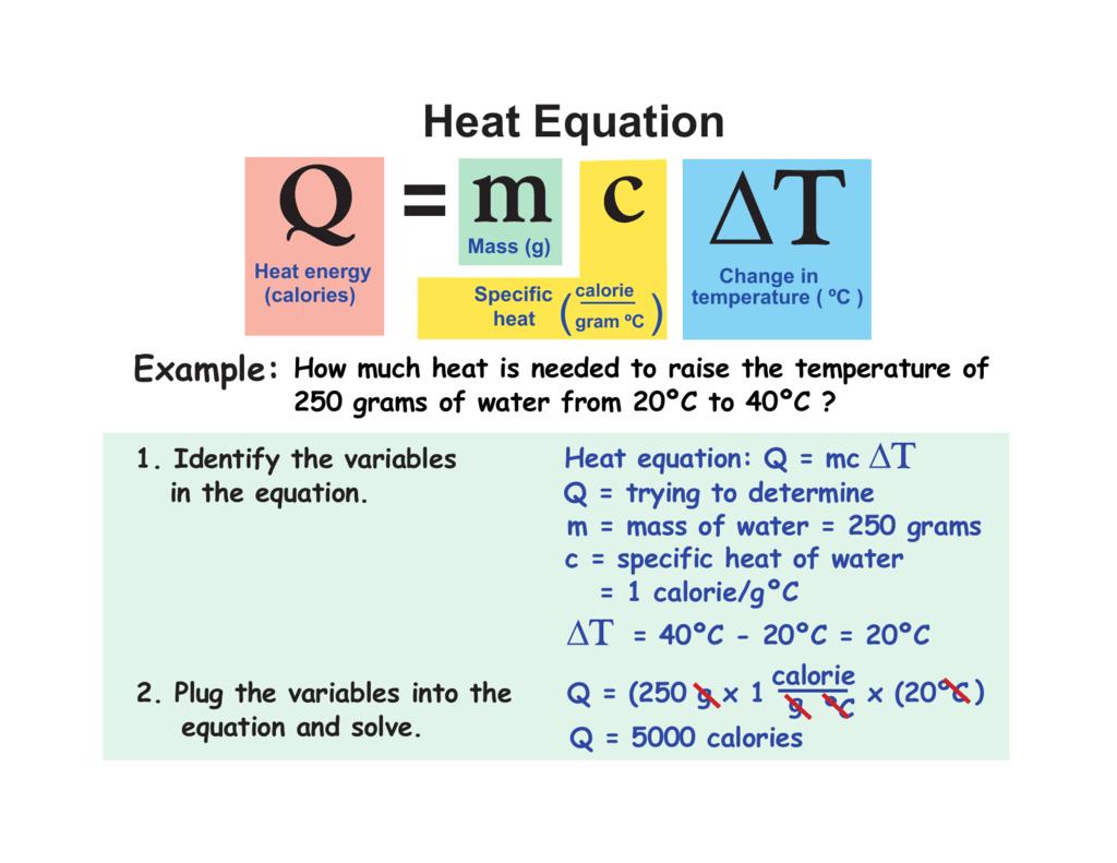 Heat Equation
