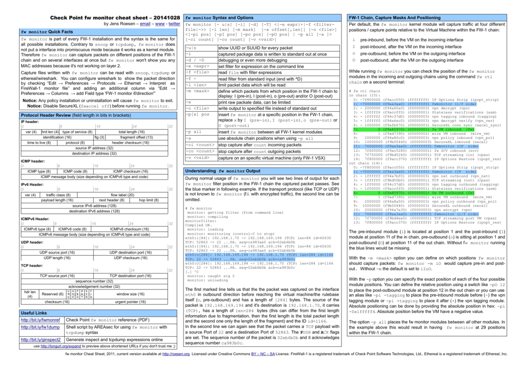 Check Point fw monitor cheat sheet - Jens Roesen