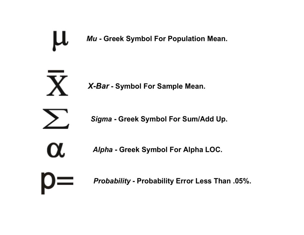 Mu Greek Symbol For Population Mean X Bar