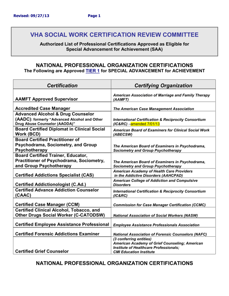 Vha Social Work Recommended Certifications