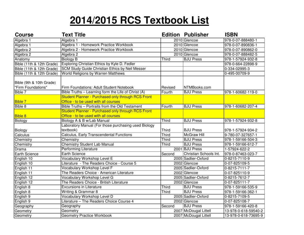 2014-Book-List-Grade   - Richmond Christian School