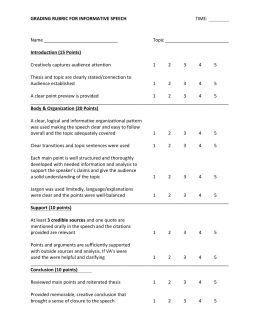informative speech rubric Informative speech assignment & guidelines the assignment prepare and deliver a 4-6 minute informative speech a minimum of three (3) different outside sources must be used for this speech.