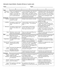 Informative Speech Rubric