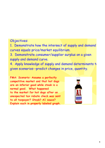 1. Demonstrate how the intersect of supply and demand curves