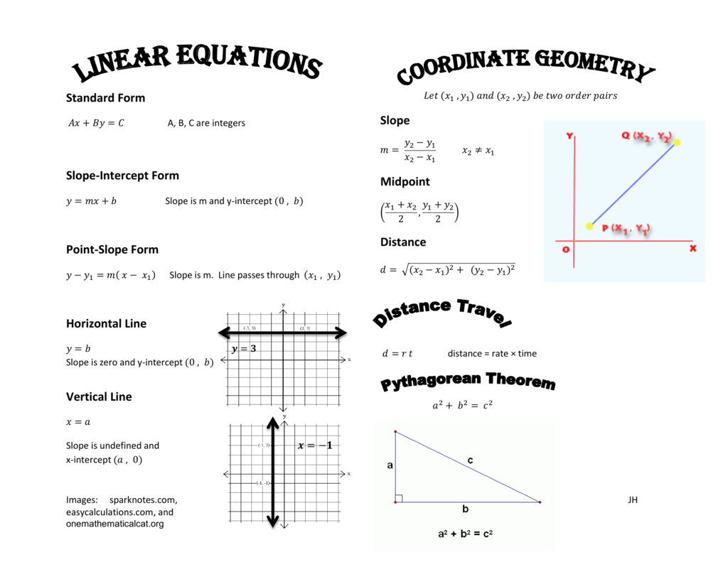 slope intercept form horizontal line  Standard Form Slope-Intercept Form Point