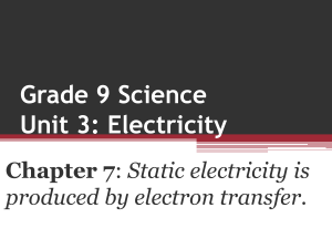 Grade 9 Science Unit 3: Electricity Chapter 7