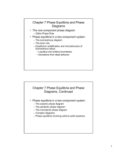 Phase Equilibria and Phase Diagrams