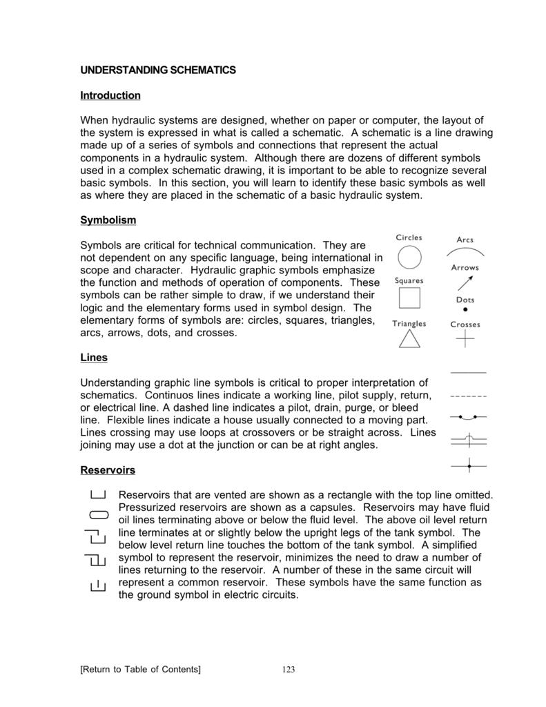 UNDERSTANDING SCHEMATICS Introduction When hydraulic on