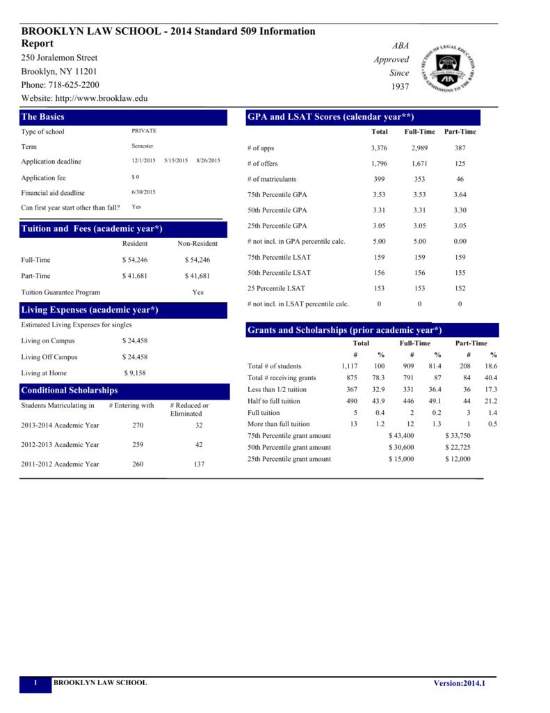BROOKLYN LAW SCHOOL - 2014 Standard 509 Information Report