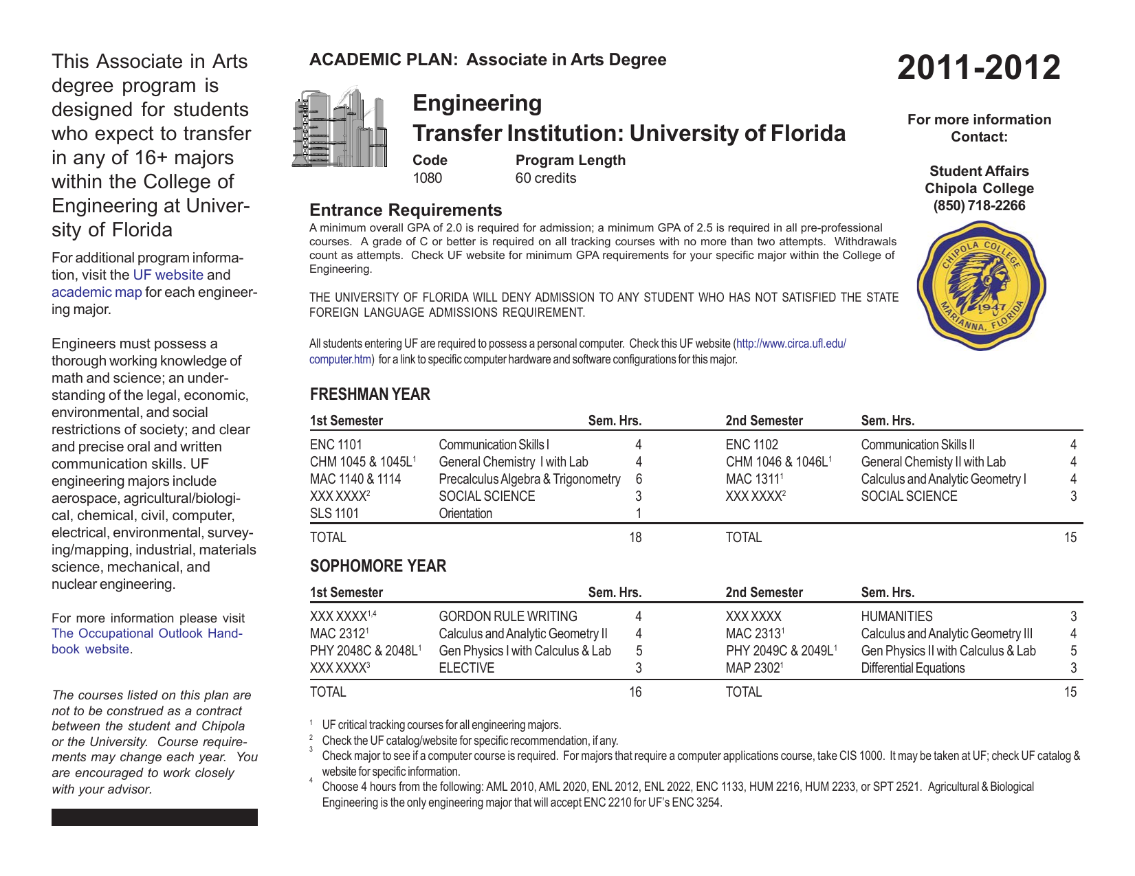 Engineering Transfer Institution: University of Florida