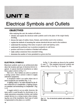 Electrical Symbols and Outlets