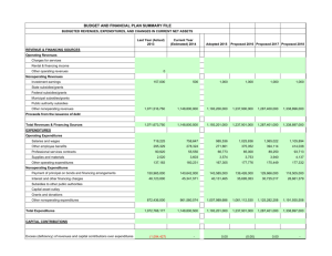 2015-2018 Adopted Budget and Financial Plan