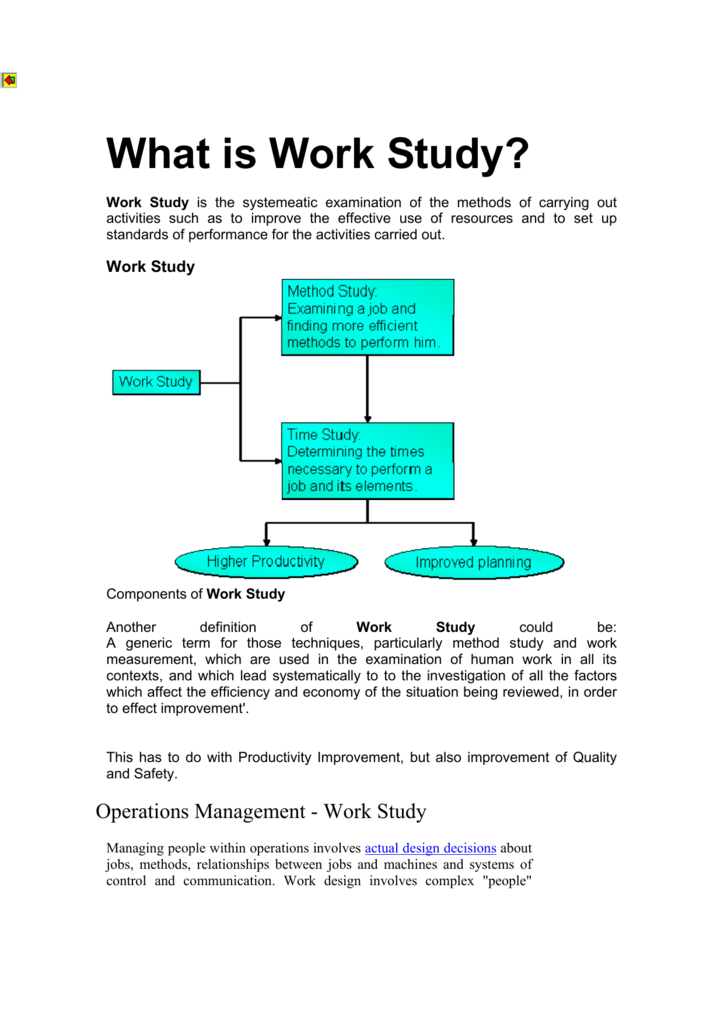 work study method study