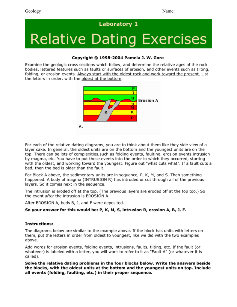 dating exercises