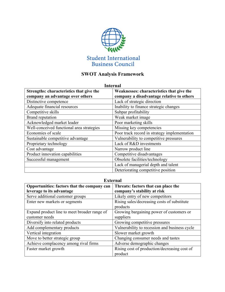 SWOT Analysis Framework (93K PDF)