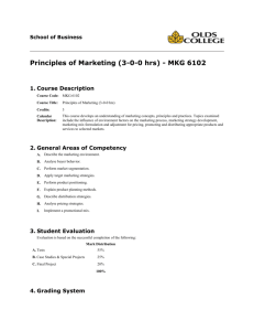 Principles of Marketing (3-0-0 hrs)