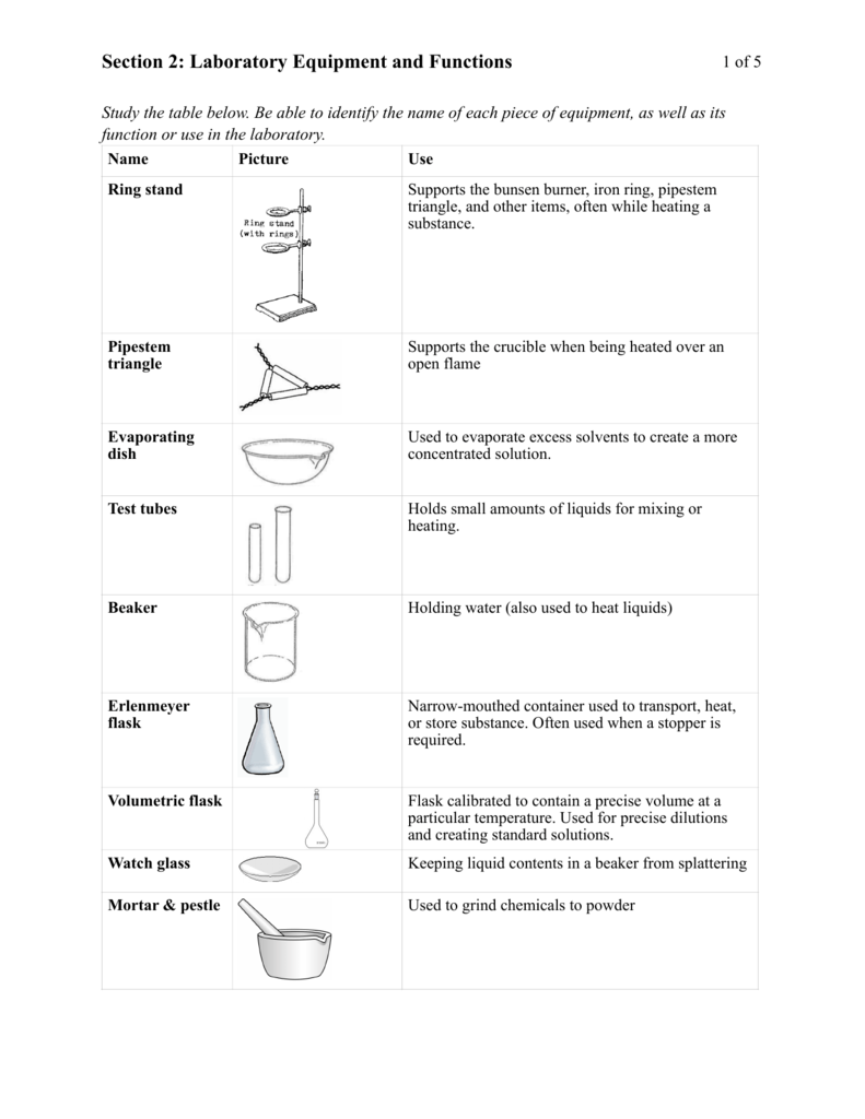 Section 2 Laboratory Equipment And Functions