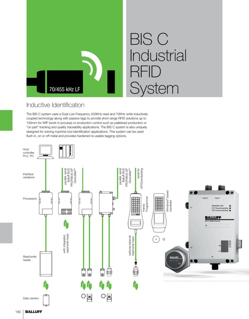 BIS C Industrial RFID System