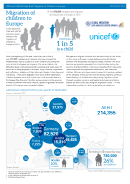 IOM and UNICEF Data Brief: Migration of Children to Europe
