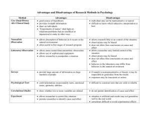 Advantages and Disadvantages of Research Methods in Psychology