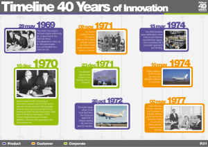 Airbus 40 years of innovation
