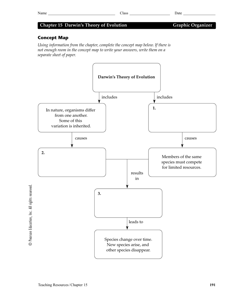 worksheet Skills Worksheet Concept Mapping concept map chapter 15 darwins theory of evolution graphic