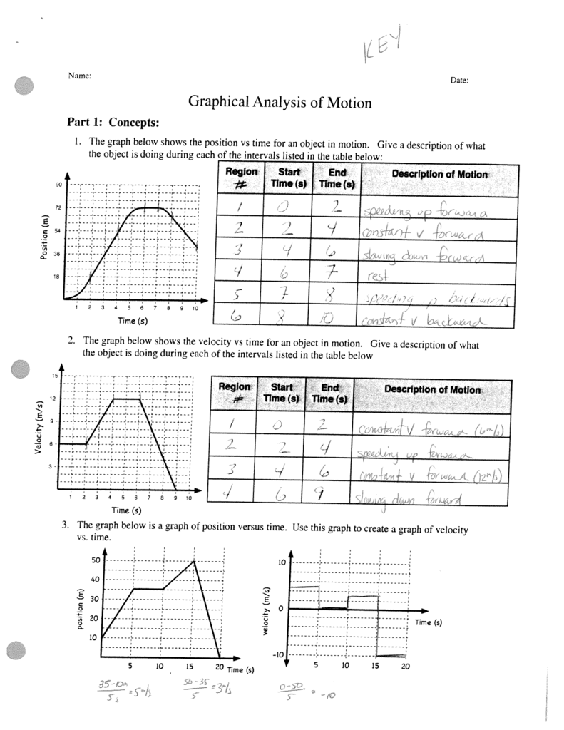 worksheet Motion Worksheet graphical analysis of motion i