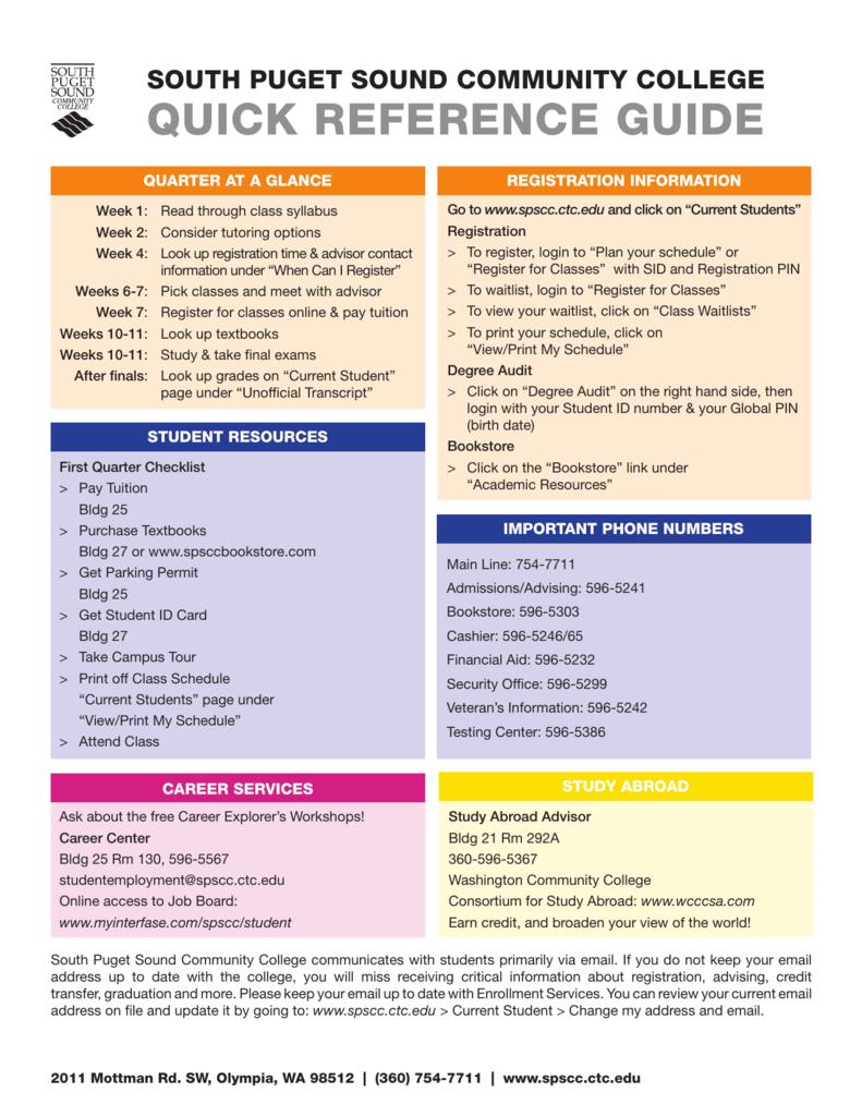 Quick Reference Guide Spscc Pre Registration Orientation