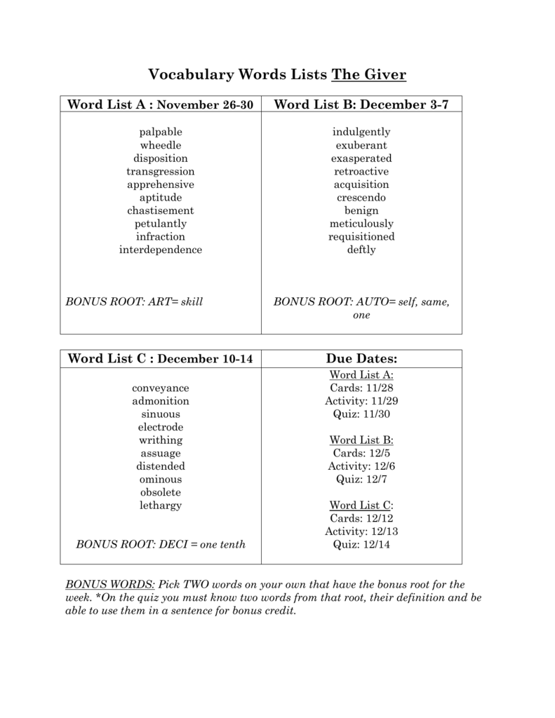 Vocabulary Words Lists The Giver – The Giver Vocabulary Worksheets