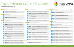Top 20 Orthopedic ICD-9 to ICD-10 Codes