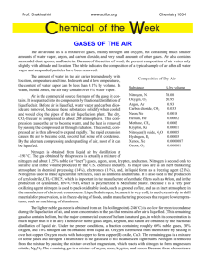 Gases of the Air