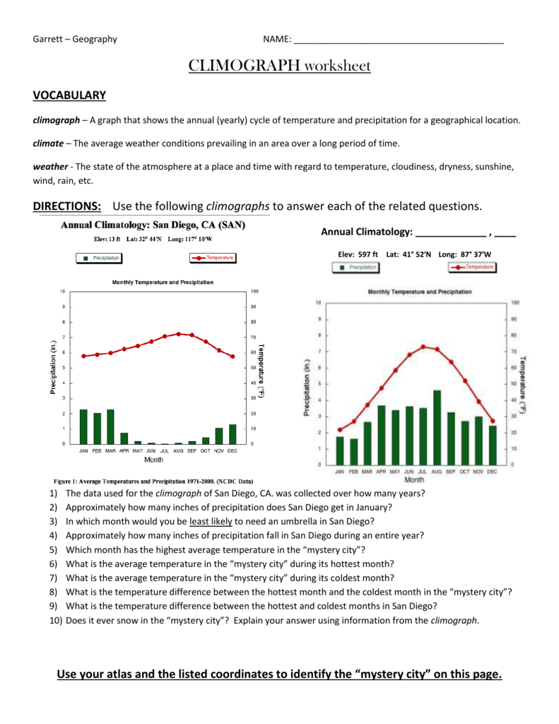 Worksheets Climograph Worksheet 008807392 1 98ee40881fe302468105a0c221e52d5b png