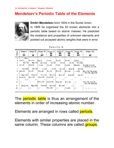 Mendeleev's Periodic Table of the Elements The periodic table is