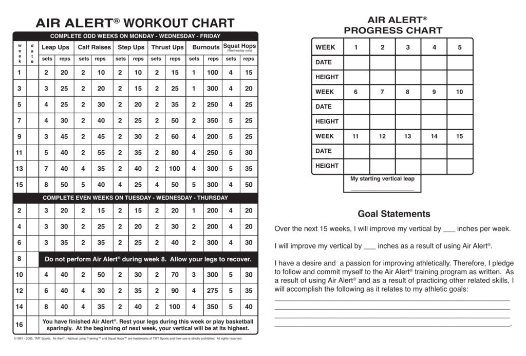 Air Alert Iv Workout Chart - Blog Dandk