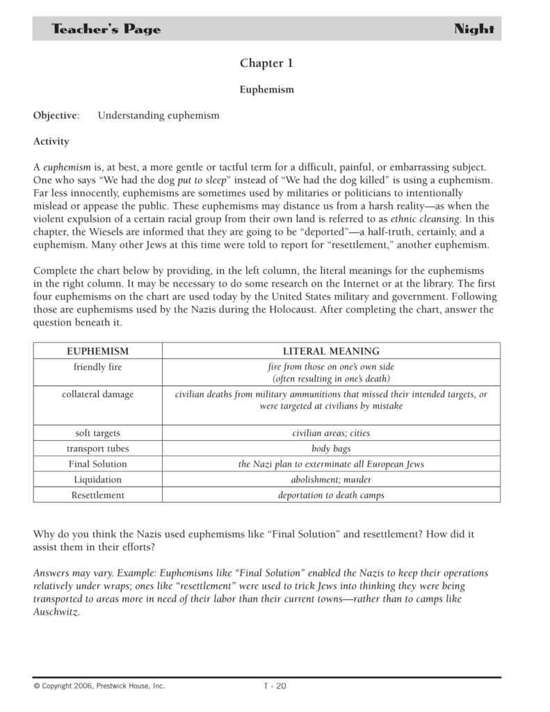 Teachers Page Night Chapter 1 – Holocaust Worksheet